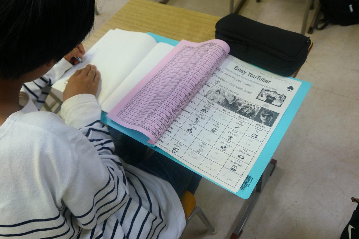 「受験成功への秘訣 シンプルに考えよう」勉強のやり方を教える塾 スカイ予備校