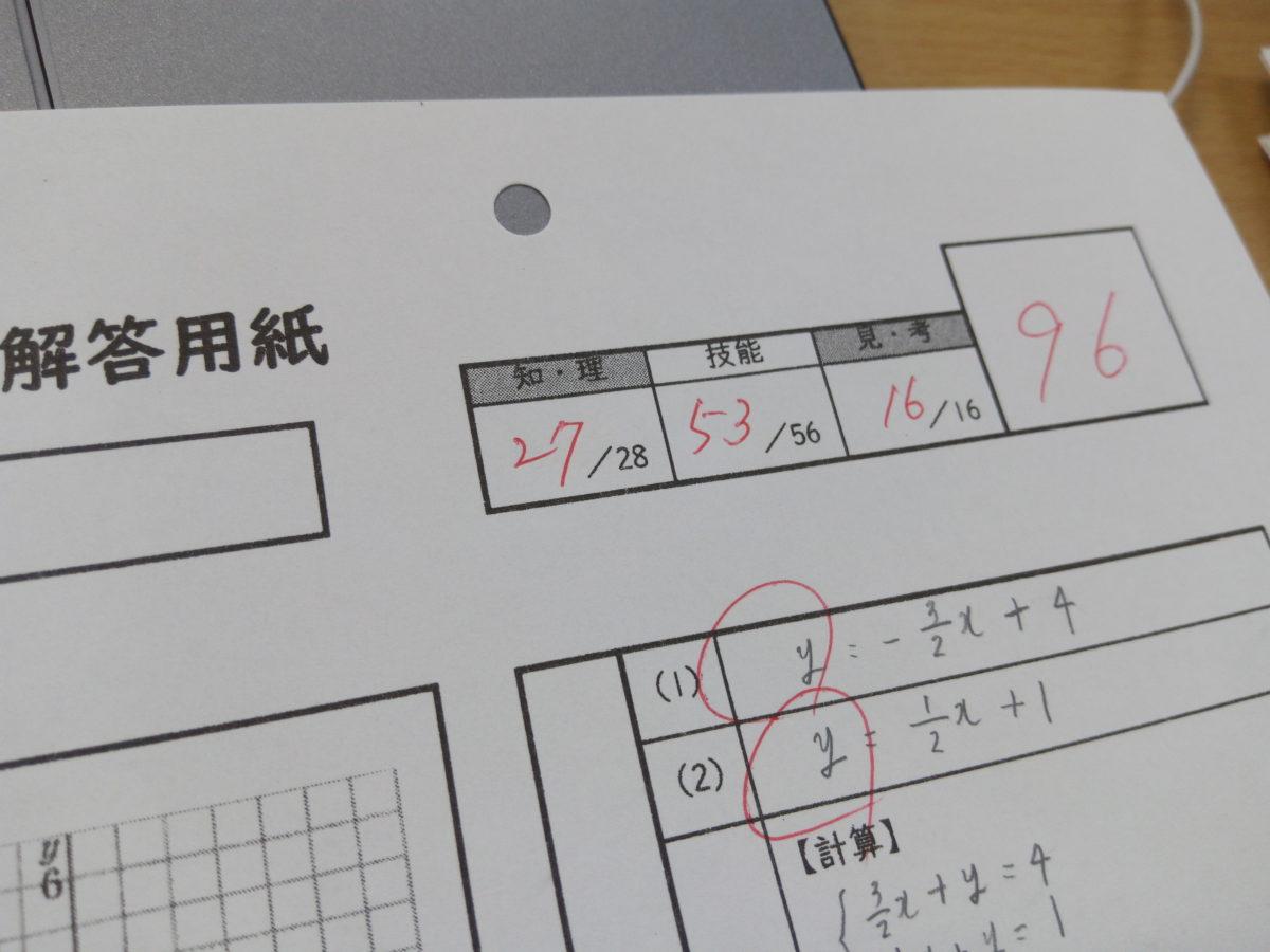 「数学96点は0点と同じだ!」